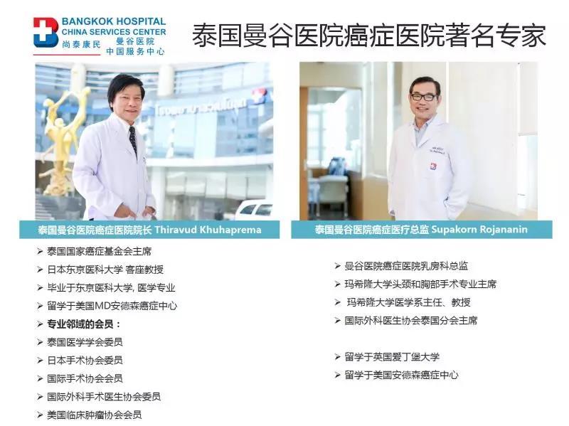 泰国曼谷医院癌症医院主办泰国MD安德森癌症中心姐妹机构学术会